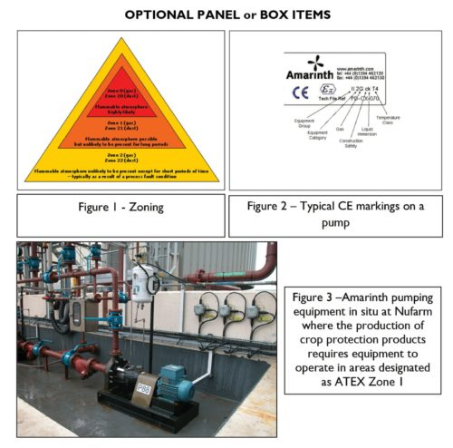 Atex in the zone a basic guide to atex amarinth manufacturing atex atex atex ccuart Images